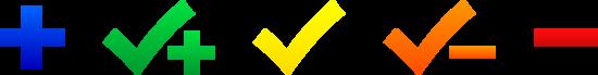 Set of Grading Symbols