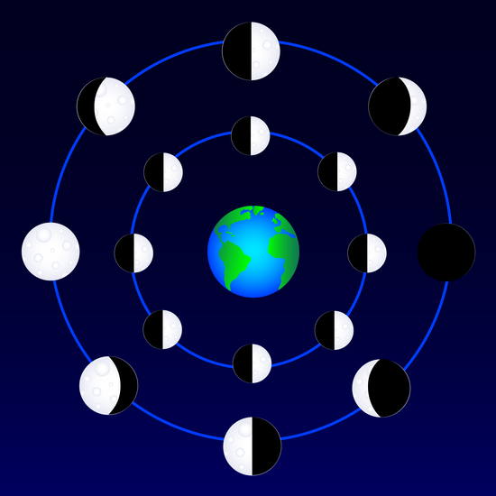 Moon Phases With Earth